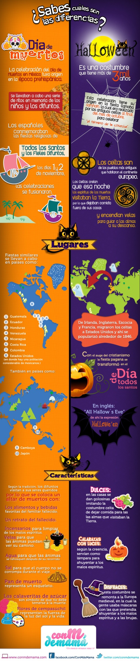 Infografía-Dia-de-Muertos