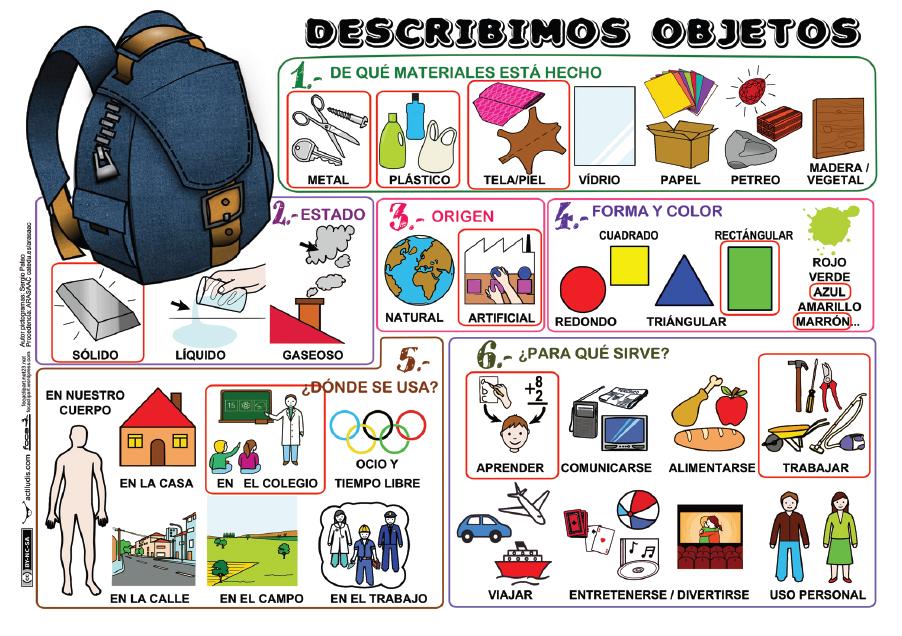https://pypspanish.files.wordpress.com/2015/04/describimos-objetos.png