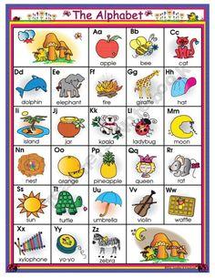 El alfabeto - Doodles and Kreations